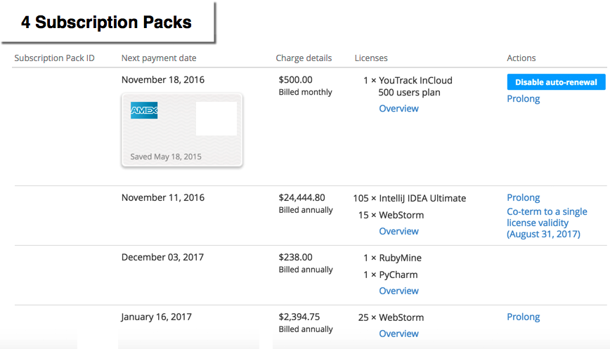 What is a Subscription Pack? – Licensing and Purchasing FAQ